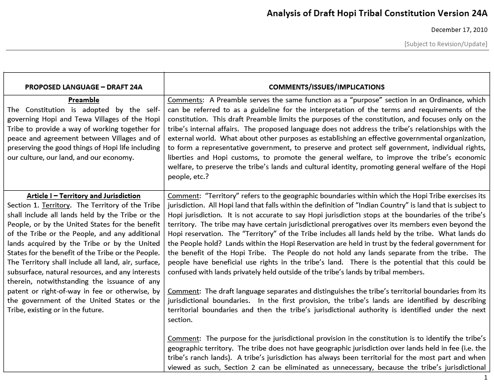 an analysis of constitution Section 1: the president use this us constitution summary to review one of the world's most important documents section 1 of article 2 of the constitution deals with the office of the president it states, the executive power shall be vested in a president of the united states of america.